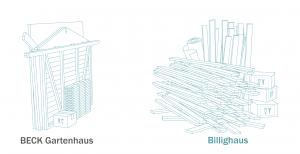 BECK Gartenhäuser, Thema Bauweise